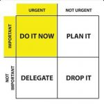 How to manage time well – use the Eisenhower box