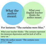Unpicking language in literature: why the blue curtains do matter